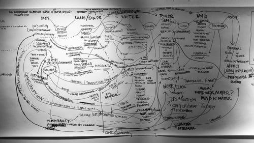 Picture of A.K. Burns's studio wall with a diagram used to map out the ideas embedded in the five episodes that make up the Negative Space cycle. (photograph provided by A.K. Burns)