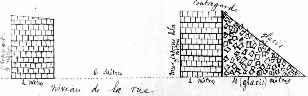 Black pen-and-ink sketch of two brick walls 6 meters apart, plus additional fortifications, with measurement notations